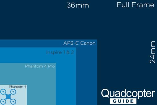 camera_sensor_compare_qcg