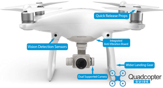 drones quadcopter with Features To Expect From The Dji Phantom 4 on Dji Mavic Pro moreover Fpv Gimbal For Zoom Camera likewise Most Expensive Drone World moreover Single Seat Helicopter Design By Igarashi Design additionally Advanced Multicopter Design.